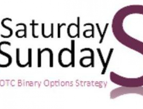 Forex saturday sunday