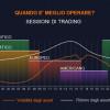 Migliori orari di trading