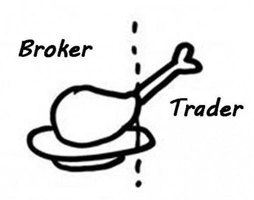 Strategia che funziona: Broker ricco, trader povero