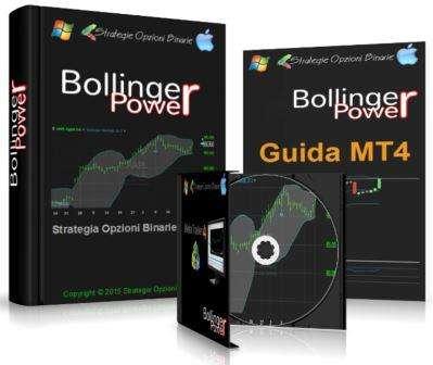 sistema di trading Bollinger Power