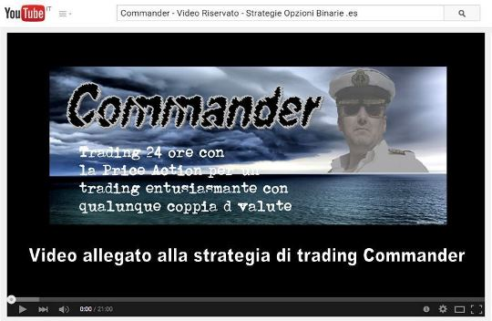 commander strategia 15 minuti