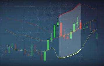 più è alta la volatilità di mercato e più ampio è il corridoio