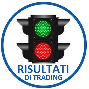 Risultati Segnali di Trading
