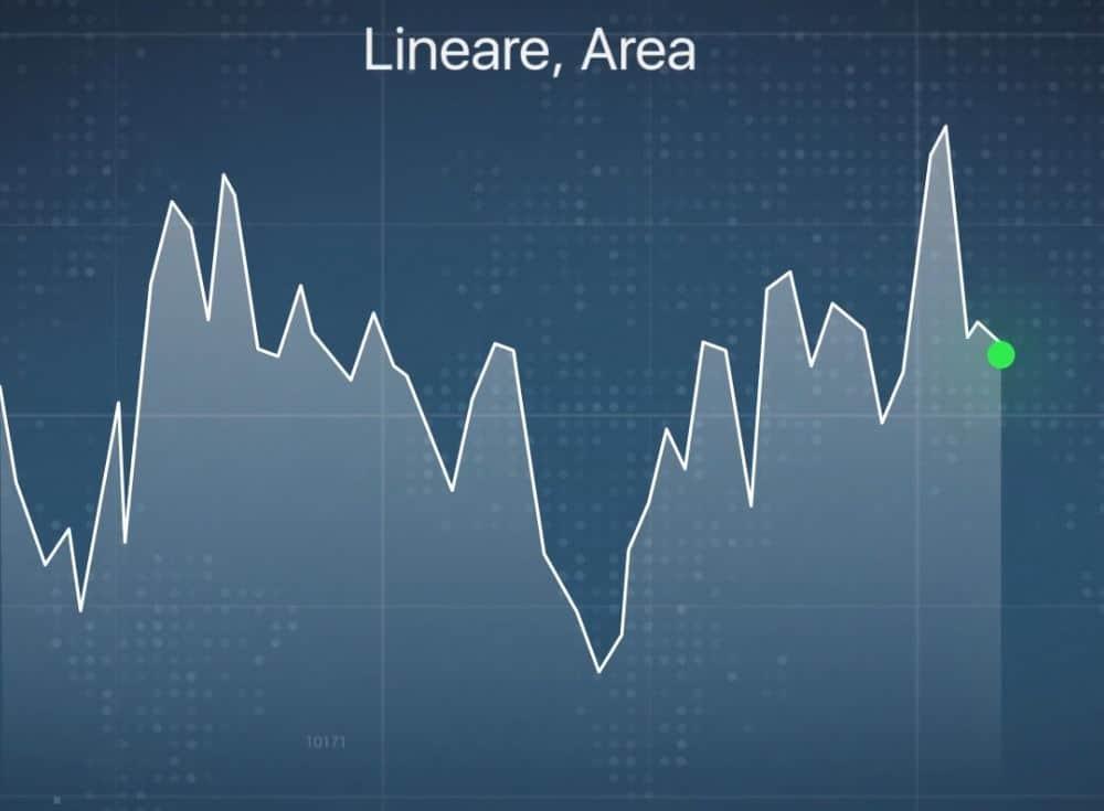 Grafico a zone