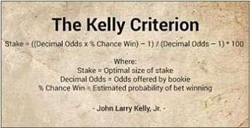 la formula di kelly si rivelò ottima per la gestione del rischio