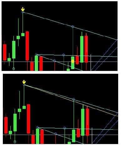 possibile differenza per il tracciamento della trendline