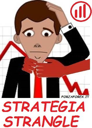 Modello di Trading Strangle