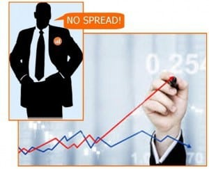 Broker senza spread