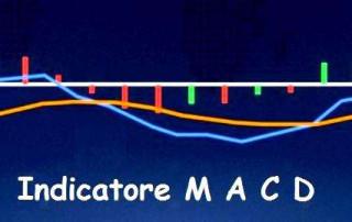Indicatore MACD e Strategia di Ingresso