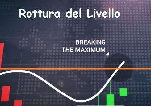 Strategia Rottura dei Livelli