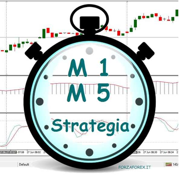 Strategia Scalping Macd Stocastico