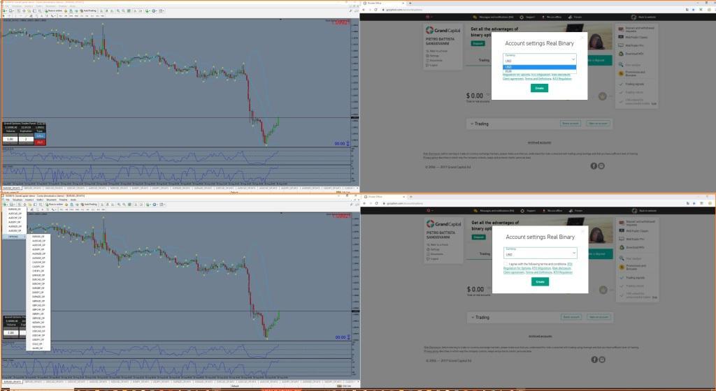 Aggiornamento Grand Capital, prelievo e deposito solo in USD, 27 le coppie binarie