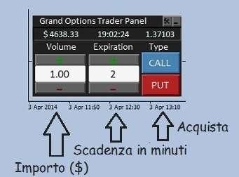 Opzioni mt4 per trading binario