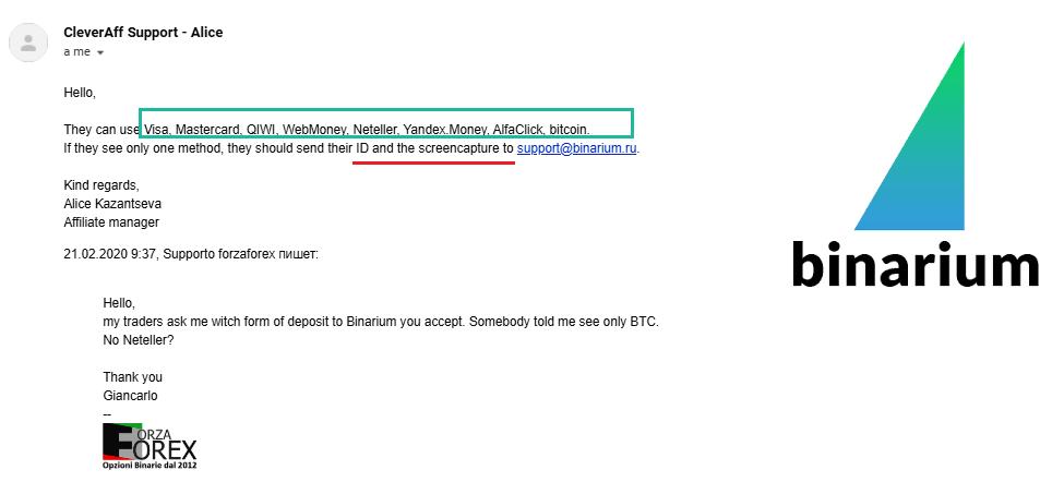 Binarium Deposit method