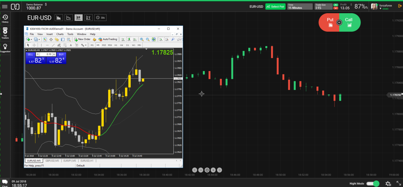 When does options trading close