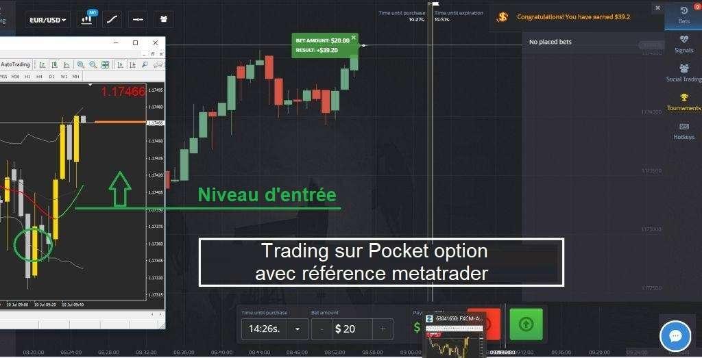 trading-sur-Pocket-option-avec-référence-metatrader