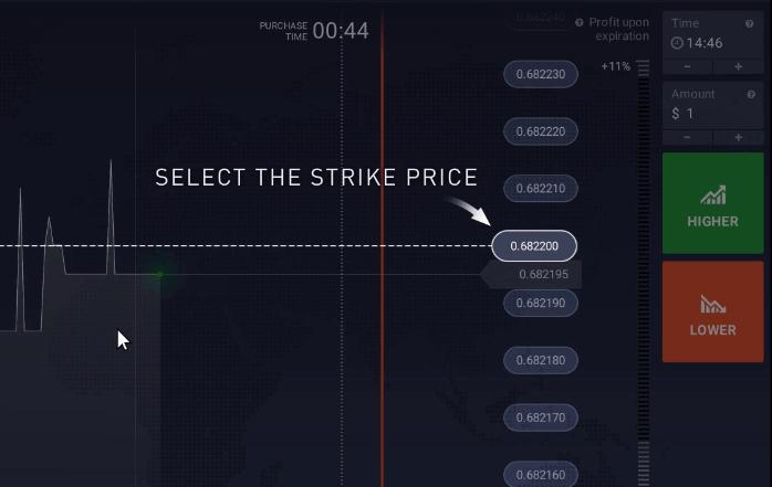 Il prezzo strike è indicato in bianco e segue il grafico.