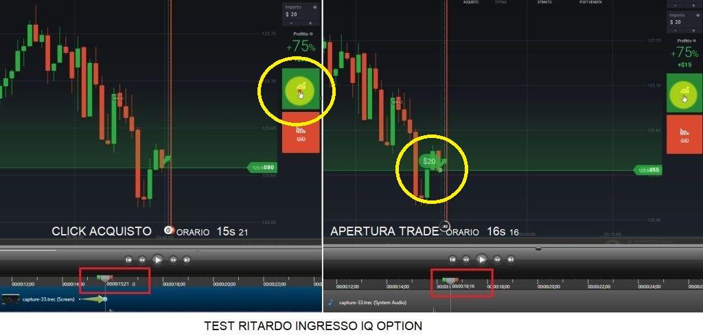 Ritardo di ingresso di IQ Option
