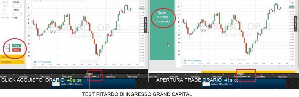 """Ritardo di ingresso di Grand Capital 0s 12"""" (2 decimi di secondo)"""