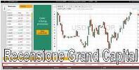Recensione Grand Capital