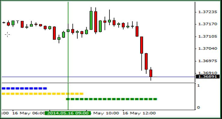 Indicatore Borse Aperte (link pagina in basso)