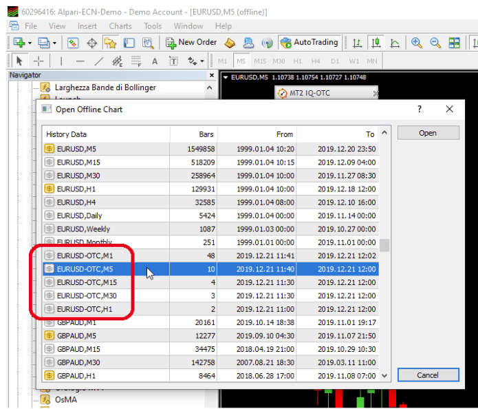 OTC currency pairs of MetaTrader