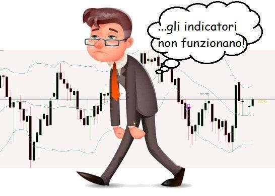 gli indicatori non funzionano