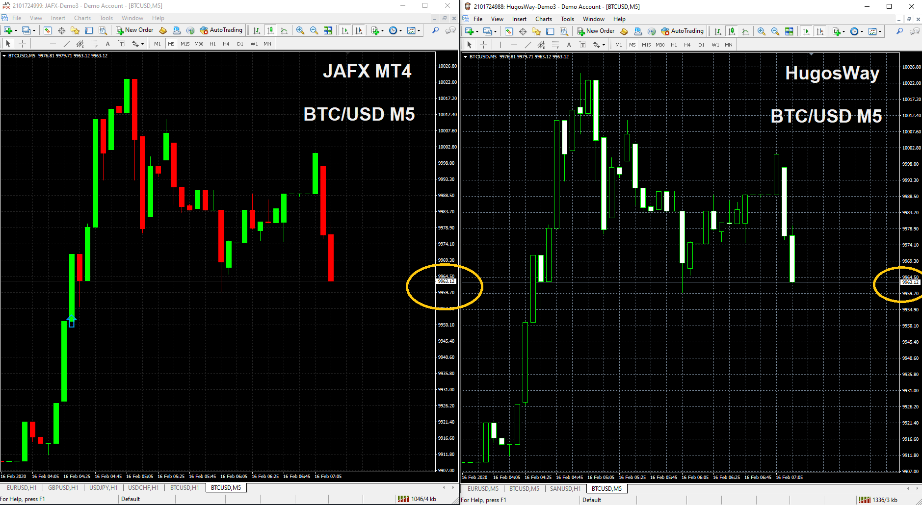 METATRADER APERTE NEL WEEKEND