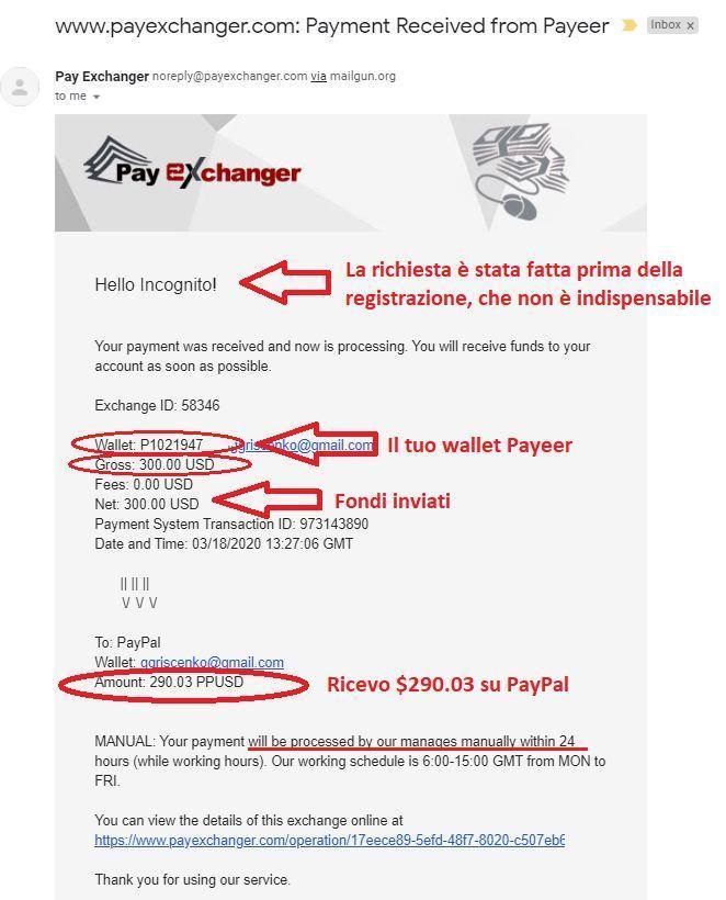 Email con ricevuta della richiesta di trasferimento fondi