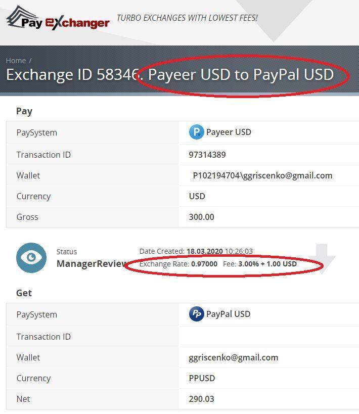Trasferimento fondi da Payeer a PayPal con il sito di servizio cambi
