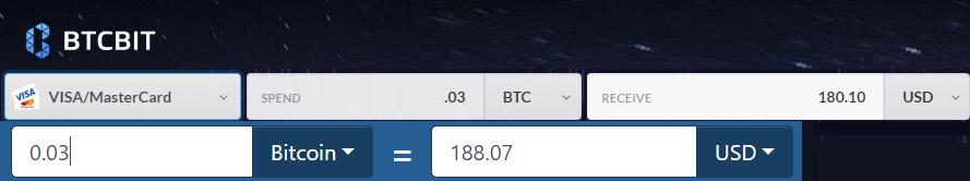 Da Bitcoin a Visa/Mastercard