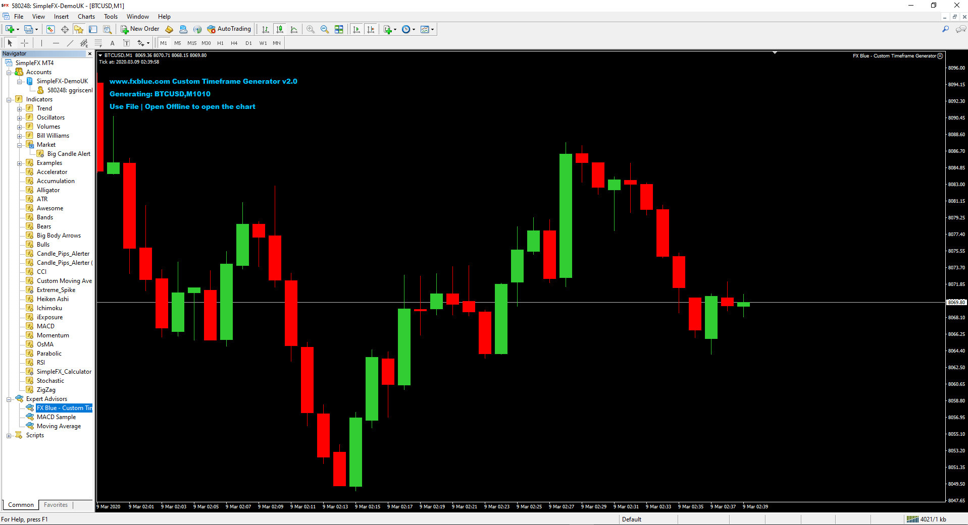 Metatrader after installing the FX indicator
