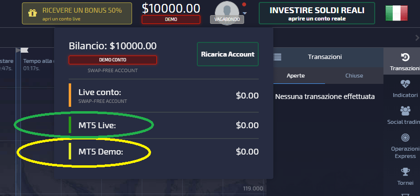 La MetaTrader di Pocket Option