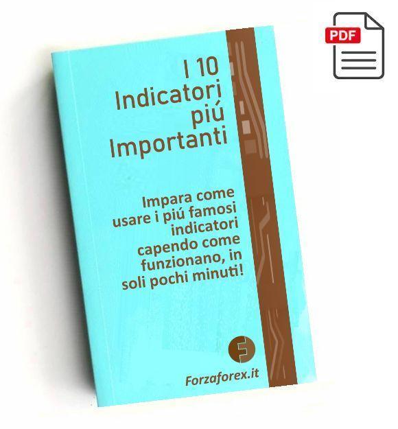 10 Indicatori Popolari in 10 Minuti